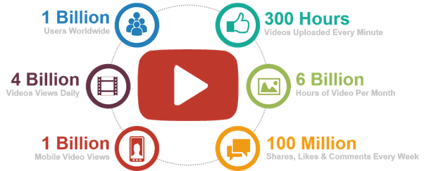 Video SEO Optimization, Video SEO, YouTube Video SEO Optimization, YouTube Video SEO, What Is Video SEO Optimization, What Is Video SEO, ips to streamline Your Video for Better Ranking, Video Keyword Research, Appropriate Tags, video seo strategy, youtube seo, optimize video, youtube ranking factors