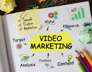 importance of video marketing, They increase the number of clicks, Helping to increase sales, Bringing an or more to SEO, Improve the presentation of products or services, Optimize the ROI of marketing campaign, importance of video in multimedia, video marketing wikipedia, social video marketing, importance of video marketing 2020